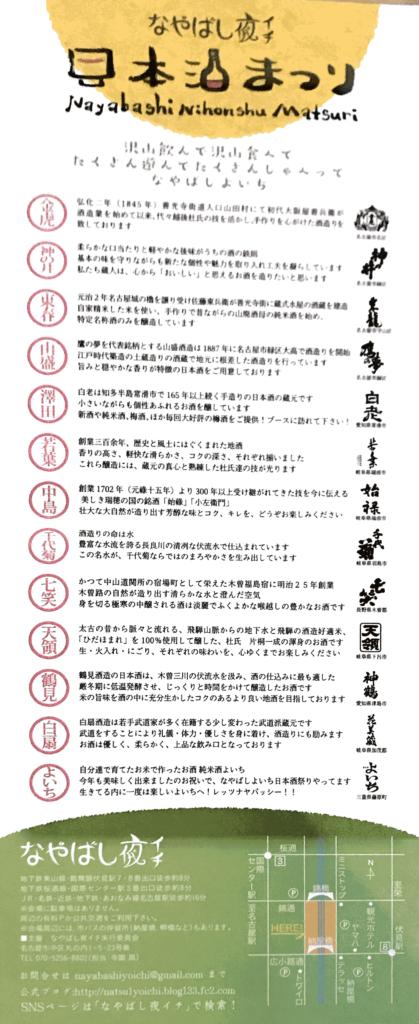 日本酒まつり 参加銘柄